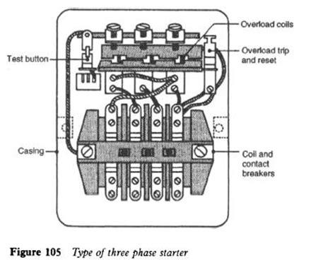 dol starter diagram three phase 31 wiring diagram images