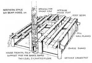 longhouse floor plans inspired by haida longhouse architectureinspired home design
