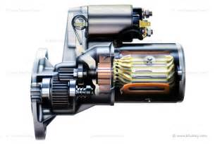 Electric Car Starter Stock Images Of Car Engines Components Suspensions