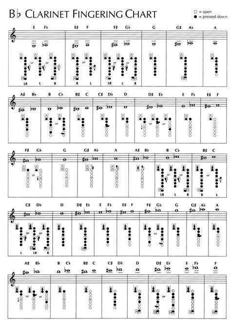 clarinet chart clarinet chart pdf tdms band choir