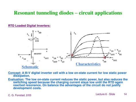 tunnel diode applications ppt quantum heterostructures coupled quantum powerpoint presentation id 1136506