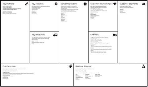 business model canvas layout developing your business model technical entrepreneurship