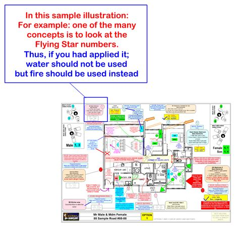 traditional feng shui feng shui on or water in fame wall feng shui at