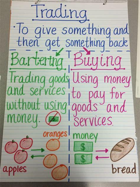 ideas economics 25 best ideas about economics lessons on