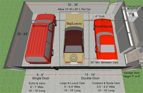 garage measurements garage dimensions home design rules pinterest