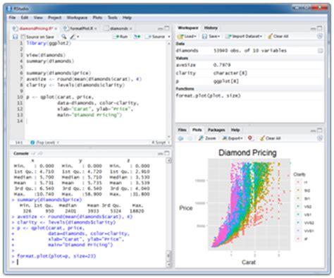 r statistical graphics software 数据科学中的r和python r语言基础入门之一 引言