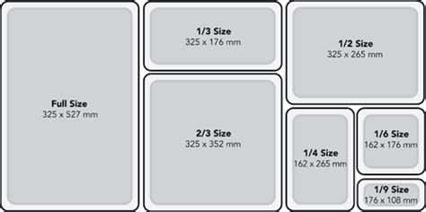 steam table pan size chart robinox size black polycarbonate gastronorm pan