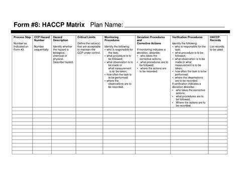 Haccp Checklist For Kitchen by Haccp Plan Template Blank Haccp Plan Forms