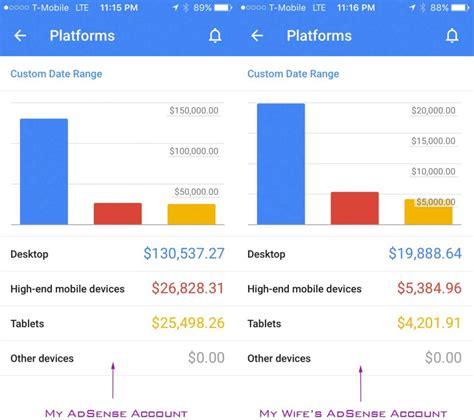 adsense mobile optimize website for mobile adsense earnings
