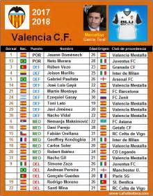 Calendario Valencia Cf Escudo Futbol Valencia Cf La Futbolteca Enciclopedia