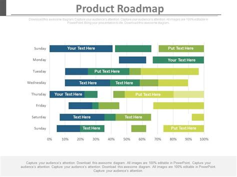 product roadmap analysis chart   powerpoint   sample