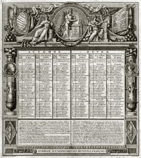 Revolutionary Calendar Today In Social Sciences The Revolutionary Calendar