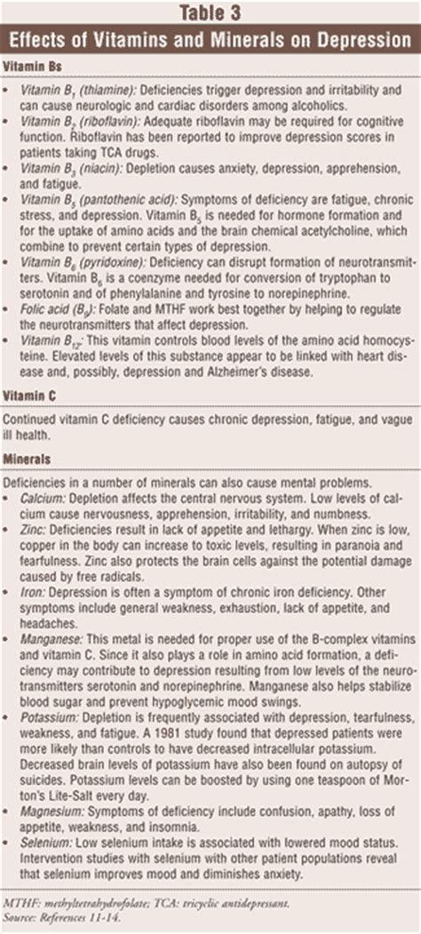 carbohydrates and depression nutrition and clinical depression