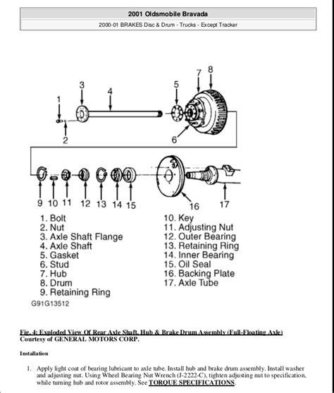 service manuals schematics 2001 oldsmobile bravada navigation system 2001 oldsmobile bravada service repair manual