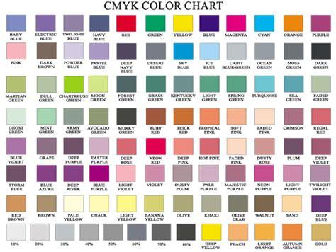 cmyk spectrum cmyk color chart