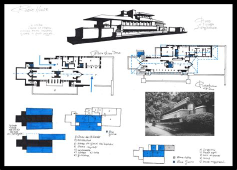 Prairie Style House Design robie house by towermax on deviantart
