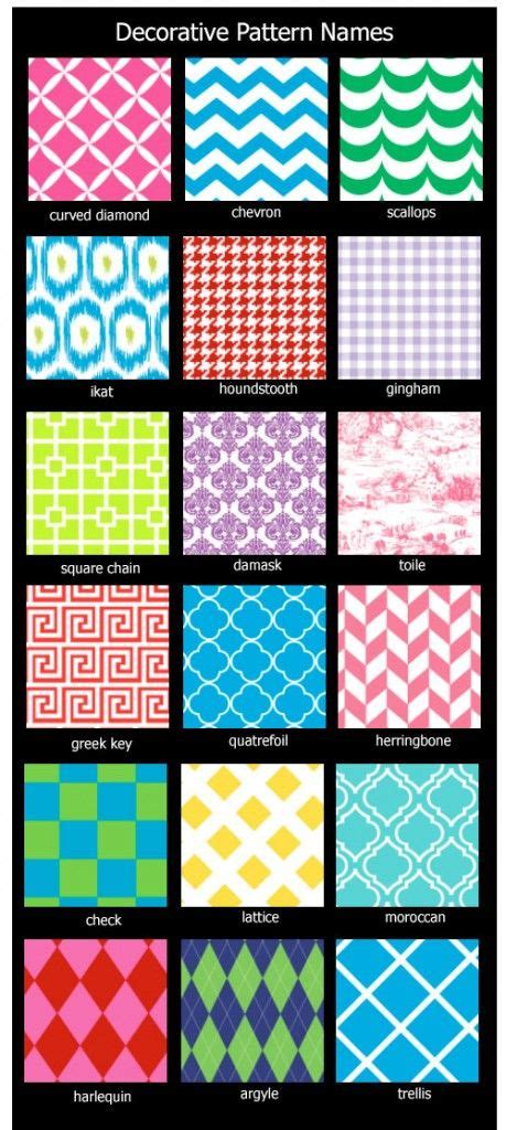 pattern type name best 25 pattern names ideas on pinterest definition of