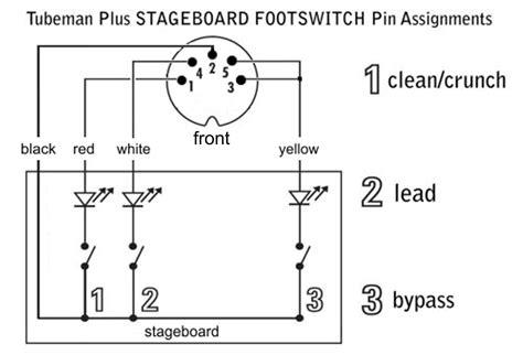 midi cable wiring diagram wiring diagrams