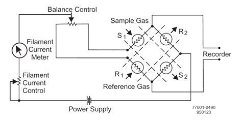wheatstone bridge oxygen analyzer wheatstone bridge oxygen analyzer 28 images leader ldm 815 transistor dipmeter lim 870