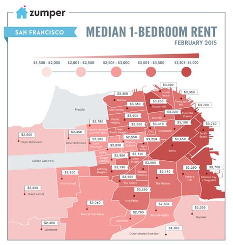 san francisco rent map 2015 depressing san francisco median rent map shows rents up