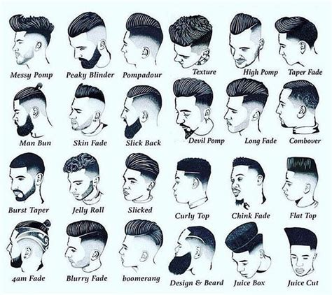 jelly roll hairstyle the 25 best peaky blinder haircut ideas on pinterest