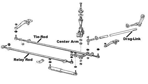 fj40 wiring diagrams ih8mud forum gif wiring diagram