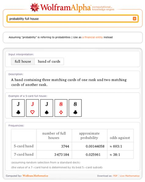 probability of full house math of course wolfram alpha blog