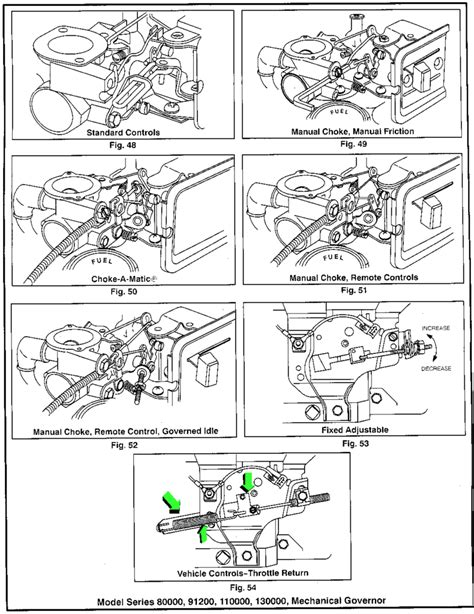 troy bilt tiller carburetor diagram i a troy bilt pony rototiller model 15009 i rebuild