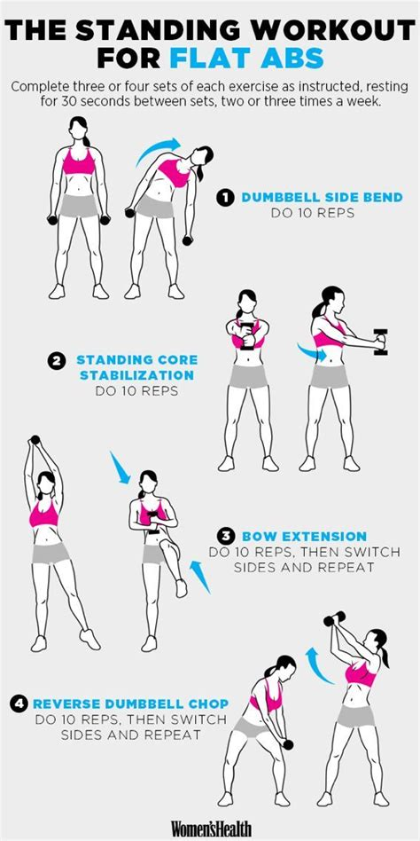 standing workouts for flat abs fitness flats arm work and fitness workouts