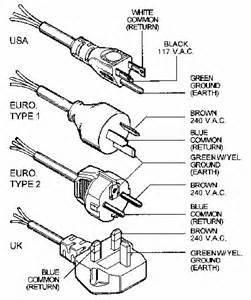 european wiring colors power cord conversion usa european