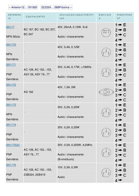 transistor mosfet equivalentes transistor mosfet equivalentes 28 images modelos equivalentes de peque 241 a se 241 al de