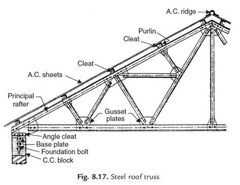 metal roof section truss column detail google search graduation project