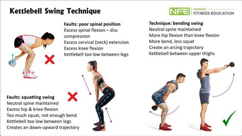kettlebell swing muscles nordic fitness education on quot here is the low