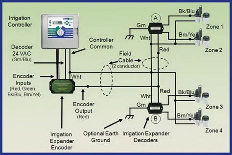 sprinkler valve diagram home lawn water sprinkler irrigation system problems