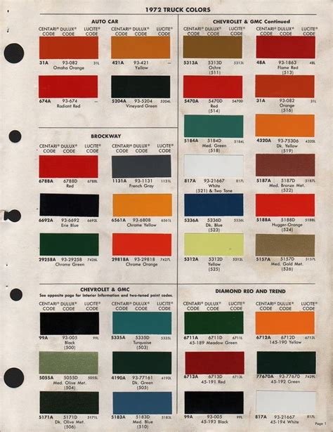 color chips paint chips 1972 gmc chevy truck 72 truck