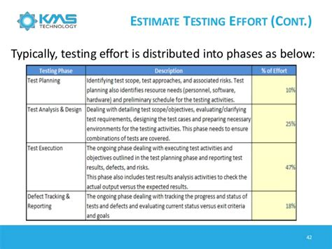 test automation estimation template image collections
