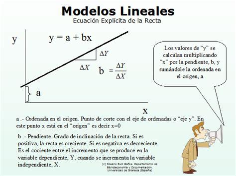 Modelo Curricular Lineal De La Correlaci 243 N Monografias