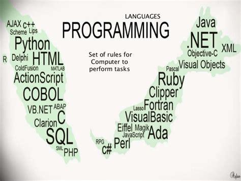 Programming Languages programming language