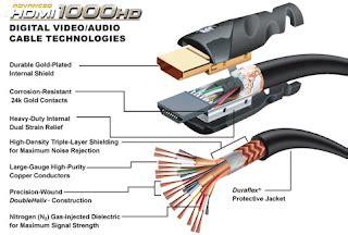 Lu Belajar Tanpa Kabel belajar tanpa henti jenis jenis kabel dan penggunaannya