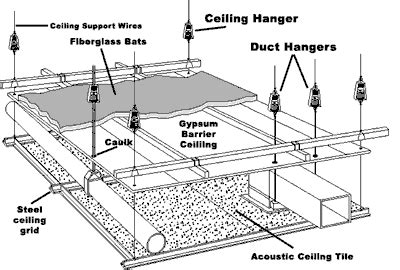 Construction Detail Of False Ceiling acoustically isolated ceiling diagram click to enlarge hema upasani academy