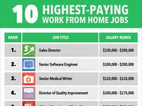 highest paying work from home business insider