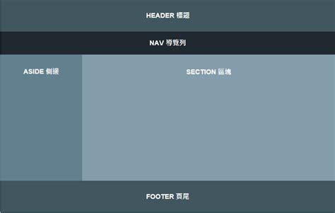 header design css3 html5 排版參考 header nav aside section footer html5 css3 u camdemy