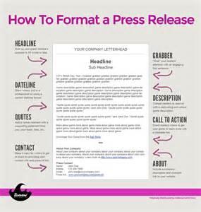 Album Press Release Template by Web Design Archives Tsunami Publicity Marketing