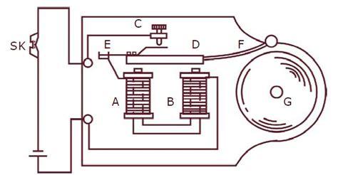 Kunci Elektromagnetik Peralatan Peralatan Yang Menggunakan Prinsip