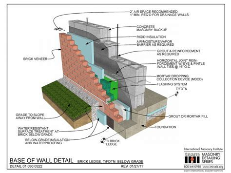 01.030.0322: Base of Wall Detail   Brick Ledge, T/FDTN