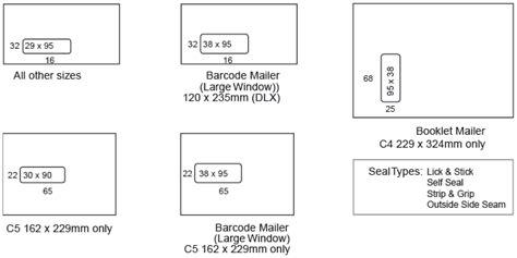 standard envelope sizes spot productions