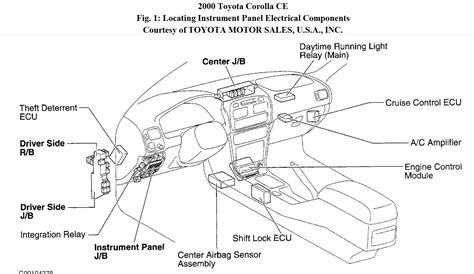 toyota corolla 1999 ecu location engine diagram and