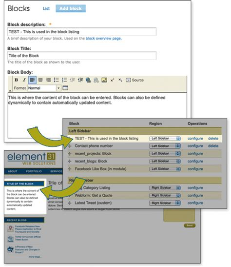 drupal themes explained what is drupal an explanation of drupal and its
