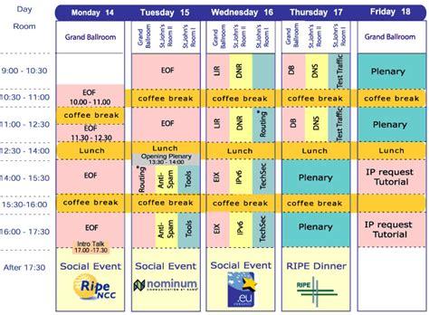 meeting plan ripe network coordination centre