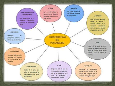 preguntas generadoras y complementarias discurso y psicocr 237 tica n 218 cleo 1 discurso y psicocr 237 tica